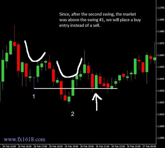 Forex wave theory a technical analysis for spot and futures currency traders